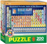 EUROGRAPHICS 6200-0725 ILLUSTRATED PERIODIC TABLE 200 PIEZAS PUZZLE